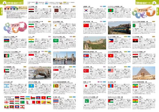 見本4 世界の国々基本データ