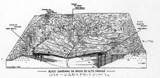 パラナ堆積盆地