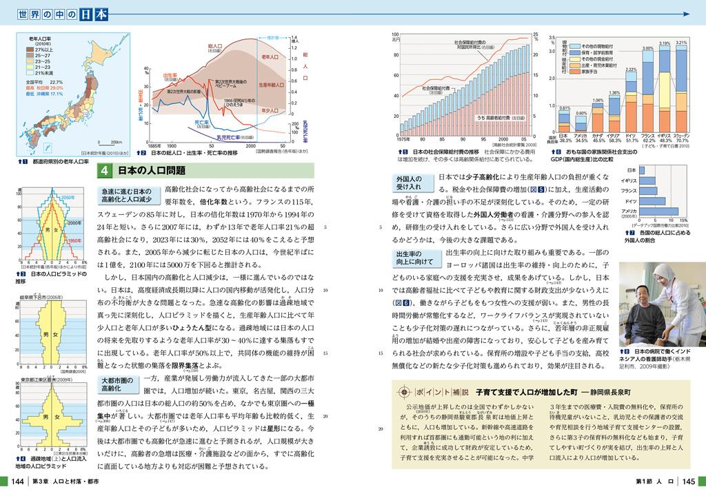 日本の人口問題
