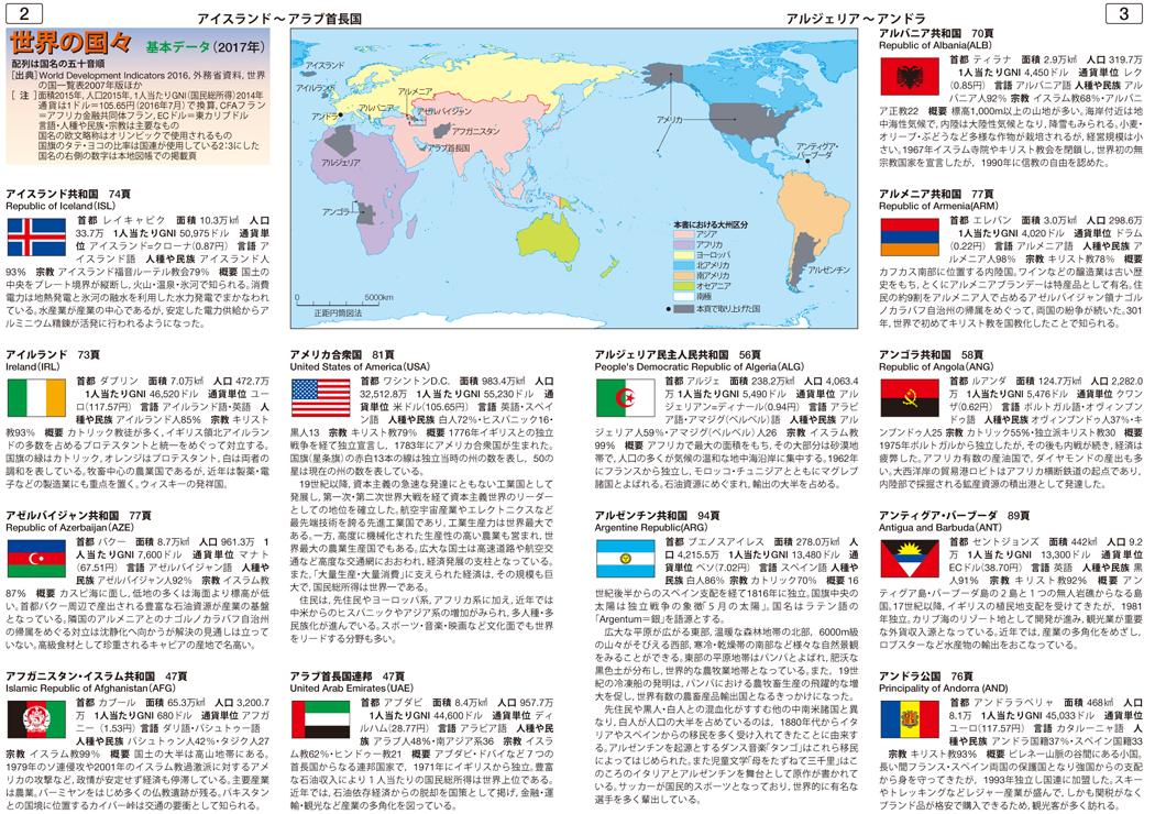 見本1 世界の国々 基本データ