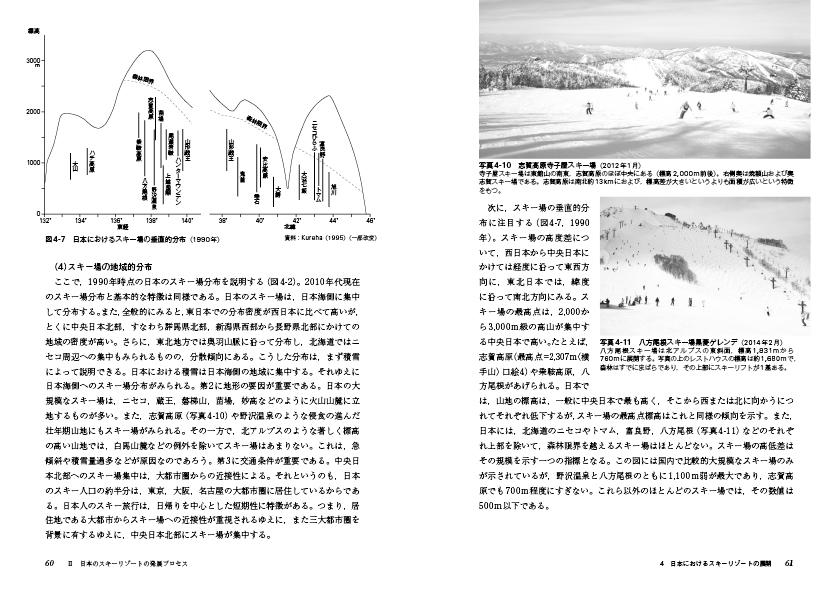 p.60〜61「日本におけるスキーリゾートの展開」