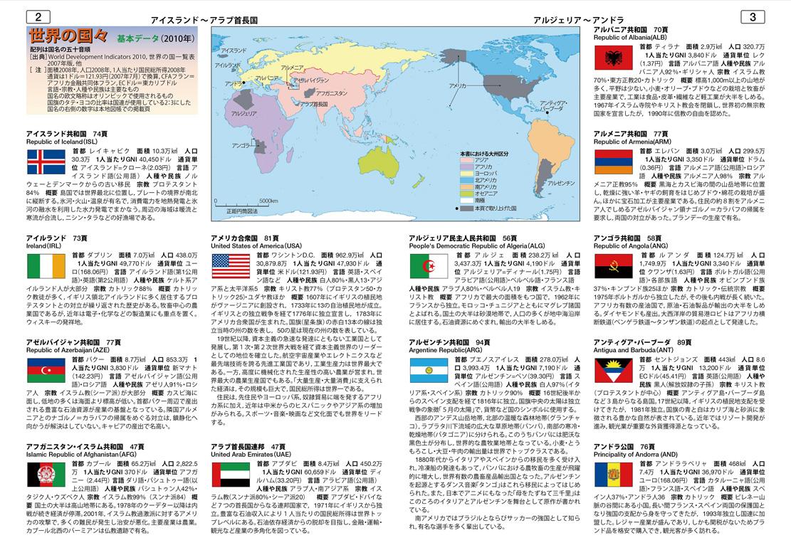 「世界の国々基本データ」