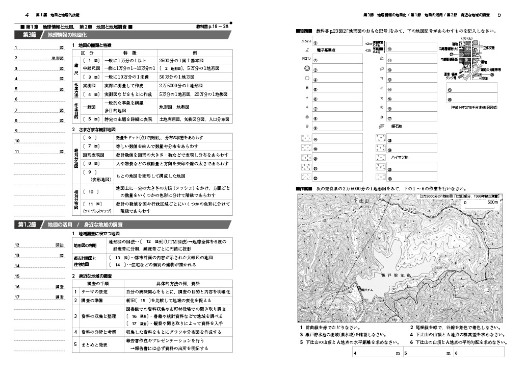 「地理情報の地図化」ほか