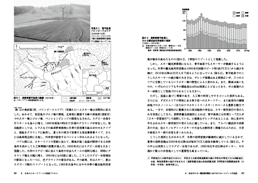 p.88〜89「日本のスキー観光停滞期におけるスキーリゾートの対応」