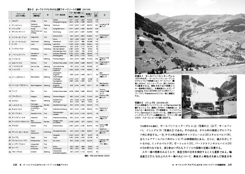 p.144〜145「オーストリア・アルプスにおけるスキーリゾートの発展」